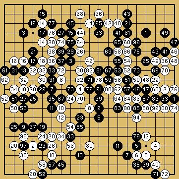 李世ドル九段(イ・セドル)vs AlphaGo(アルファ碁) 第4局 棋譜